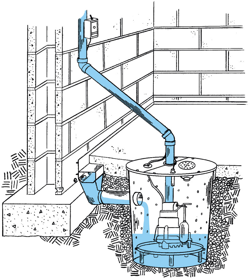 Why Is Backfill An Issue For Your Basement?